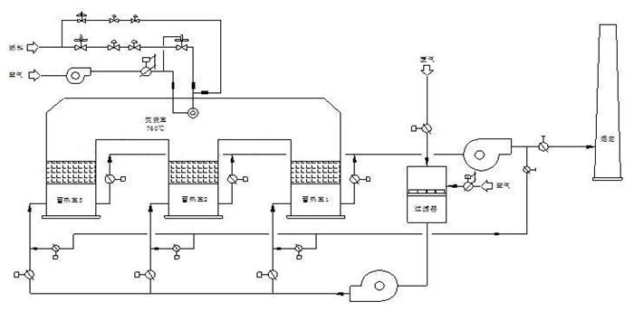 废气制动电路图
